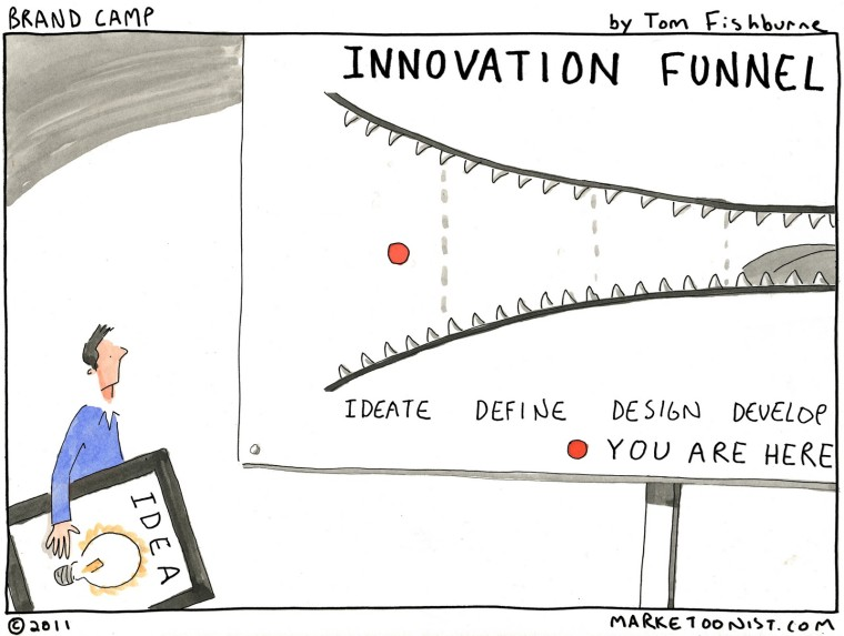 Managing The Innovation Funnel