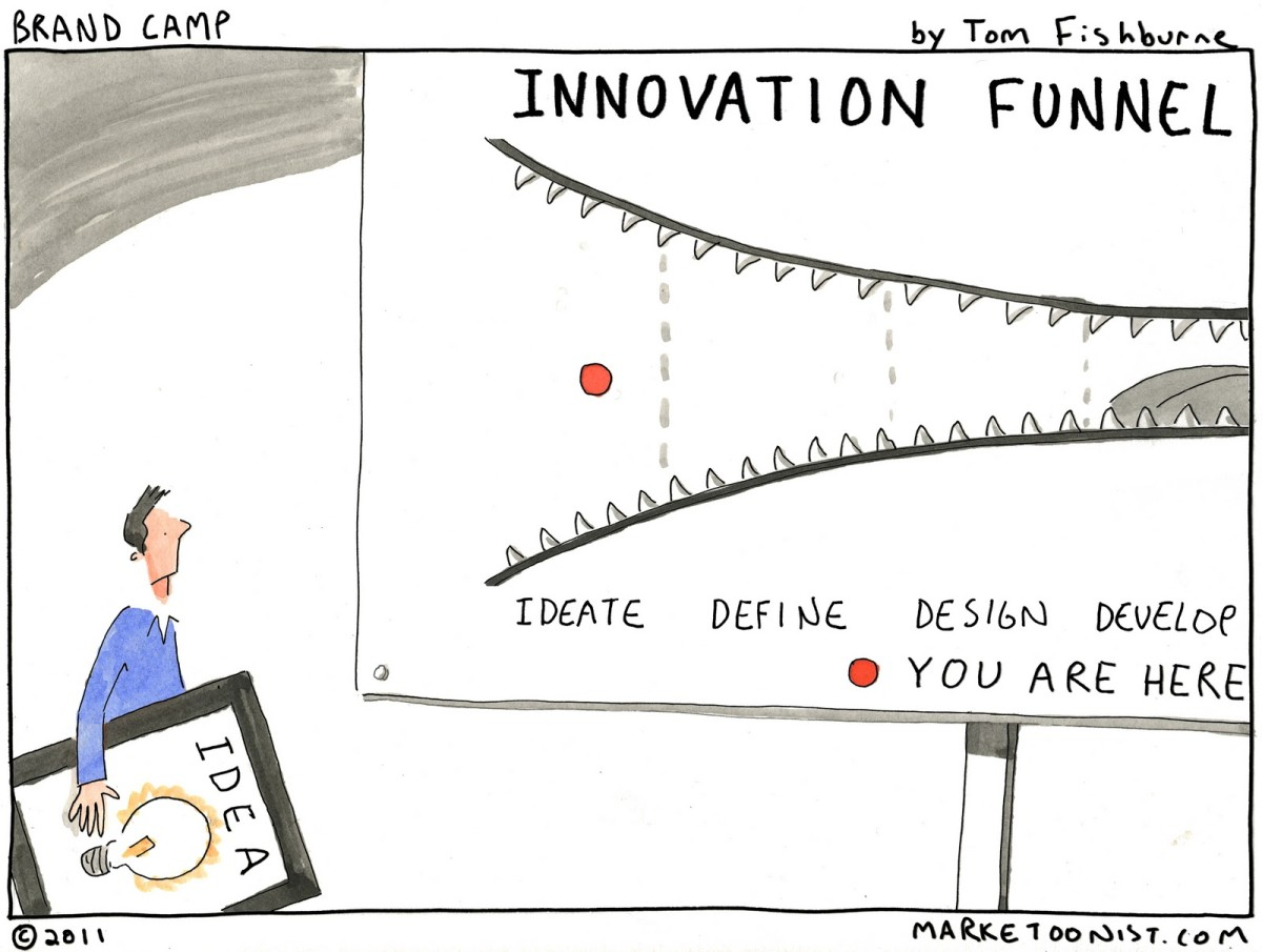 innovation funnel of ideas